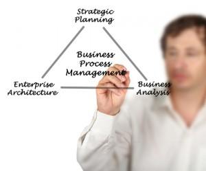 Epicor – BPM – Business Process Management